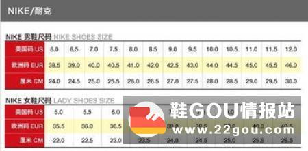 鞋博士:皮鞋尺码和运动鞋尺码到底差在哪【图】